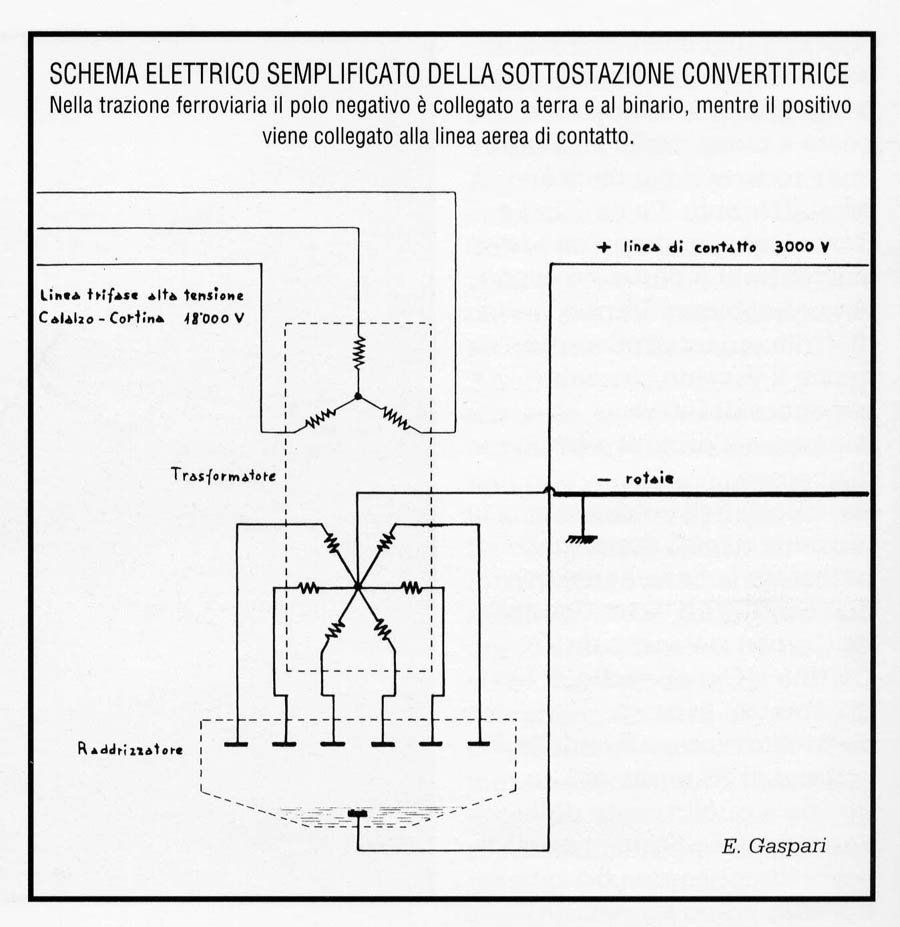 Schema Elettrico Trifase : La ferrovia delle dolomiti pagina 54 trainsimhobby